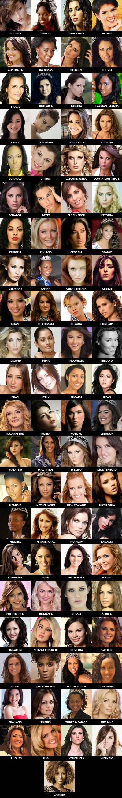 The 2009 Official Miss Universe Candidates